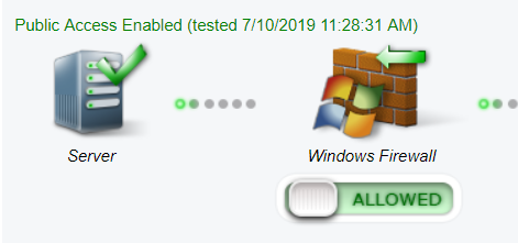 Tips to trouble shoot device to server connection – GpsGate Support